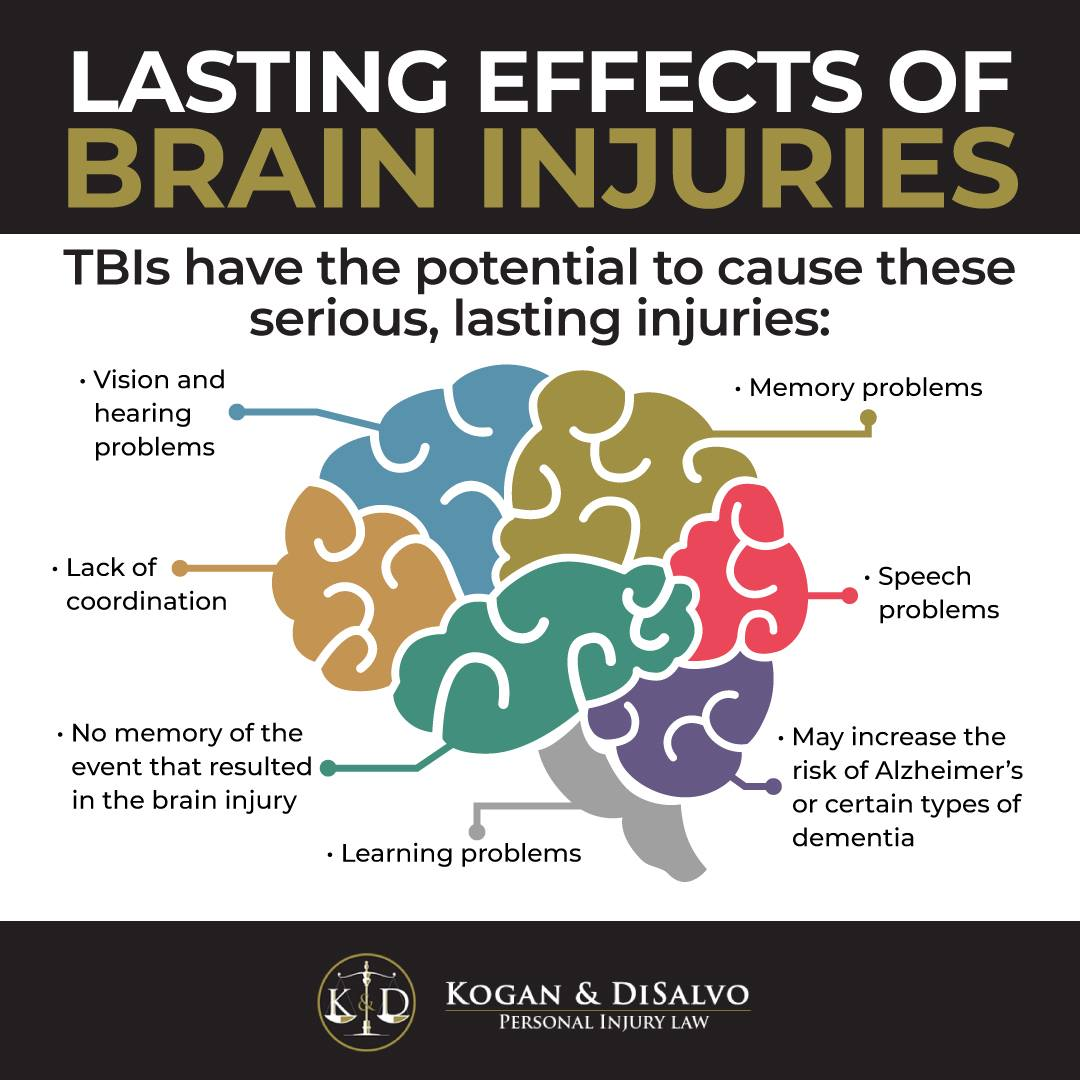 Lasting Effects of a Brain Injury