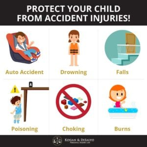 protect child from injuries infographic auto accidents, drowning, falls, poisioning, choking, burns