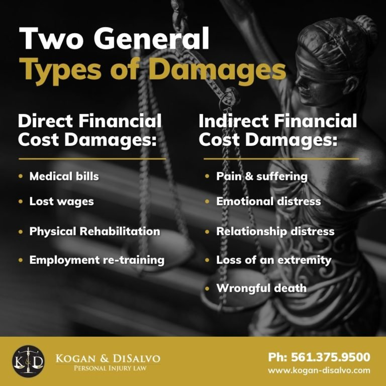 2 types of damages direct and indirect financial damages information