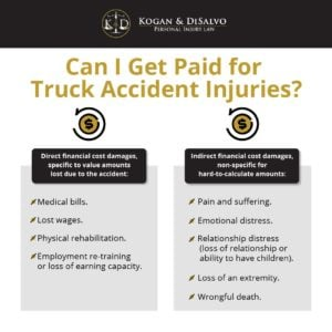 truck accident infographic direct and indirect damages to get compensation for accident