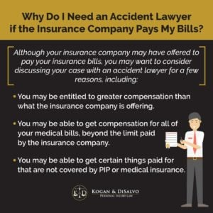 insurance company and accident lawyer infographic