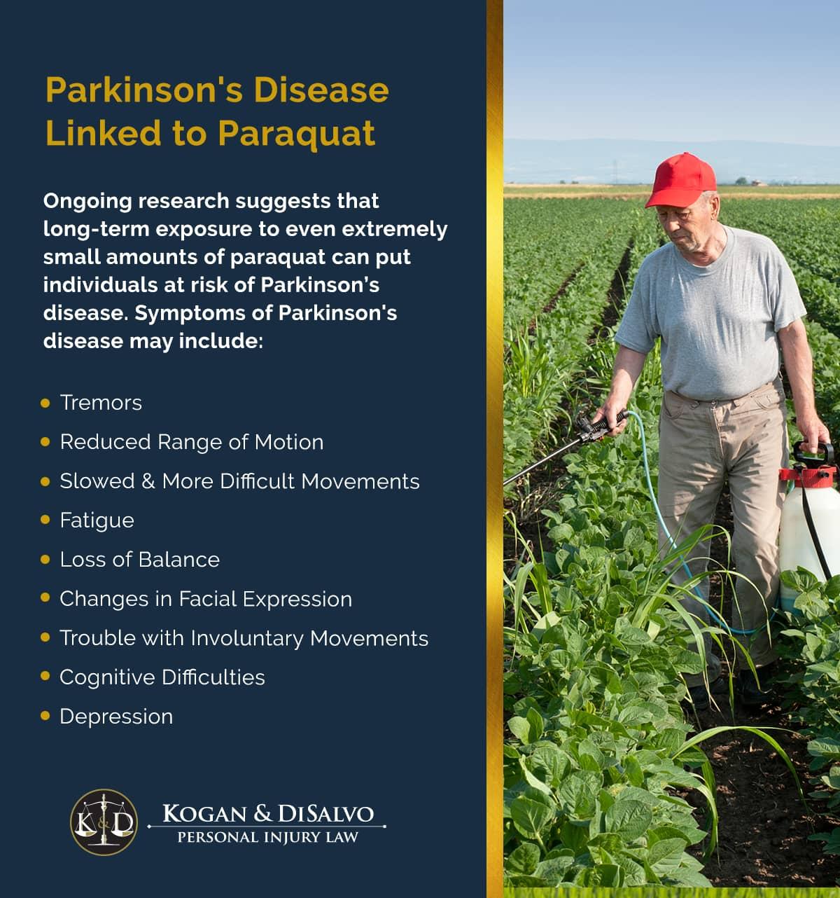 Symptoms of Parkinson's Disease from Paraquat | Kogan and DiSalvo